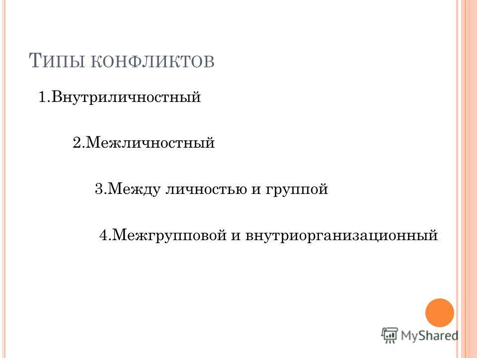 Т ИПЫ КОНФЛИКТОВ 1.Внутриличностный 2.Межличностный 3.Между личностью и группой 4.Межгрупповой и внутриорганизационный