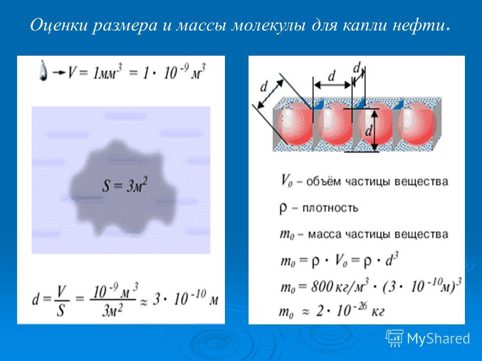 Оценки размера и массы молекулы для капли нефти.