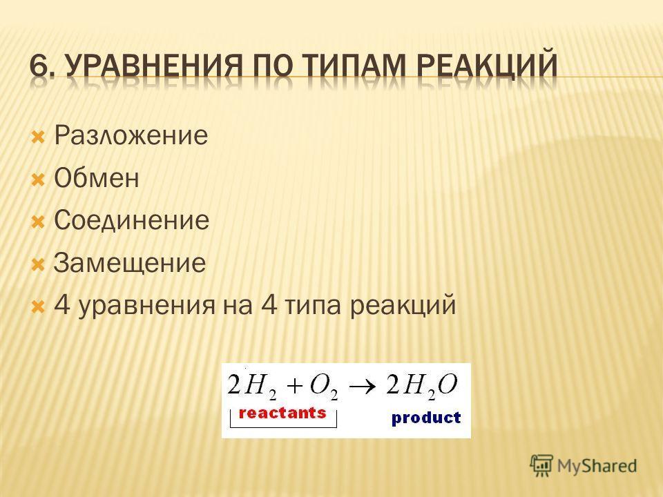 Разложение Обмен Соединение Замещение 4 уравнения на 4 типа реакций