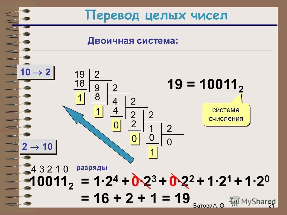 Перевод целых чисел Двоичная система: 10 2 2 10 192 9 18 1 1 2 4 8 1 1 2 2 4 0 0 2 1 2 0 0 2 0 0 1 1 19 = 10011 2 система счисления 10011 2 4 3 2 1 0 разряды = 1·2 4 + 0·2 3 + 0·2 2 + 1·2 1 + 1·2 0 = 16 + 2 + 1 = 19 21Батова А. О.