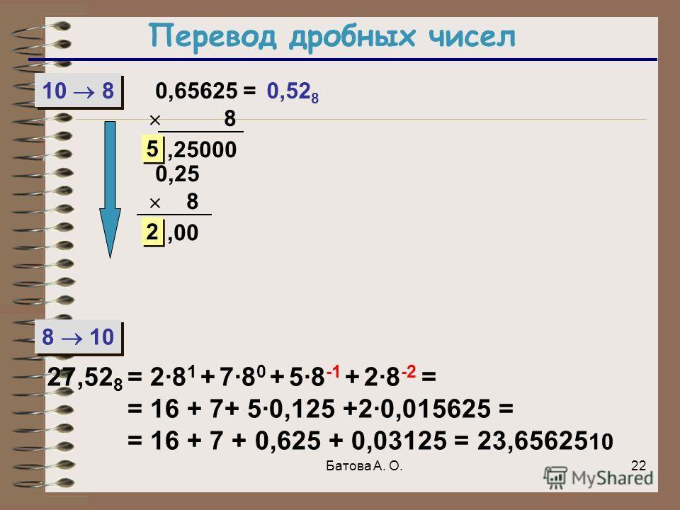 Перевод дробных чисел 10 8 8 10 0,65625 = 8 27,52 8 = 2·8 1 + 7·8 0 + 5·8 -1 + 2·8 -2 = = 16 + 7+ 5·0,125 +2·0,015625 = = 16 + 7 + 0,625 + 0,03125 = 23,65625 10,25000 5 5 0,25 8,00 2 2 0,52 8 22Батова А. О.