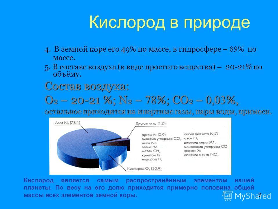 3 4. В земной коре его 49% по массе, в гидросфере – 89 % по массе. 5. В составе воздуха (в виде простого вещества) – 20-21% по объёму. Состав воздуха: О 2 – 20-21 %; N 2 – 78 %; CO 2 – 0,03 %, остальное приходится на инертные газы, пары воды, примеси