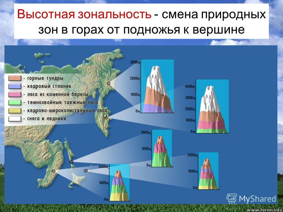 Высотная зональность - смена природных зон в горах от подножья к вершине