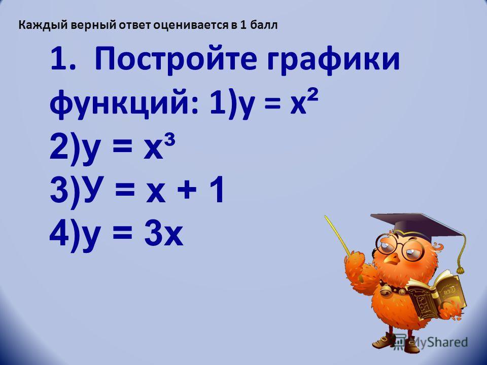 1. Постройте графики функций: 1)у = х ² 2)у = х³ 3)У = х + 1 4)у = 3х Каждый верный ответ оценивается в 1 балл
