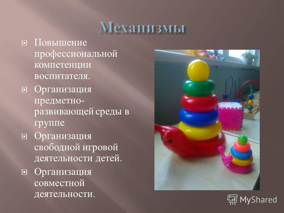 Повышение профессиональной компетенции воспитателя. Организация предметно- развивающей среды в группе Организация свободной игровой деятельности детей. Организация совместной деятельности.