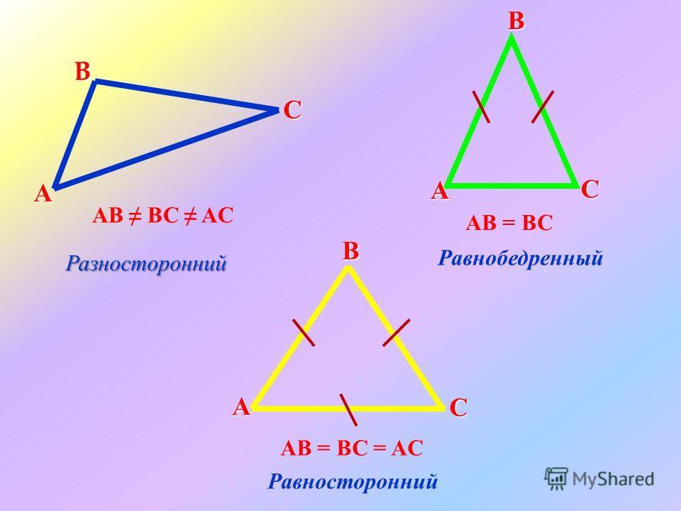 AB BC ACBAC AB = BC ABC ABC AB = BC = AC Разносторонний Равнобедренный Равносторонний