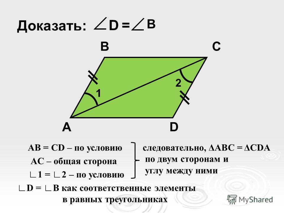 А ВС D Доказать: D =D = В 1 2 AB = CD – по условию AC – общая сторона 1 = 2 – по условию следовательно, ΔАВС = ΔCDA по двум сторонам и углу между ними D = B как соответственные элементы в равных треугольниках