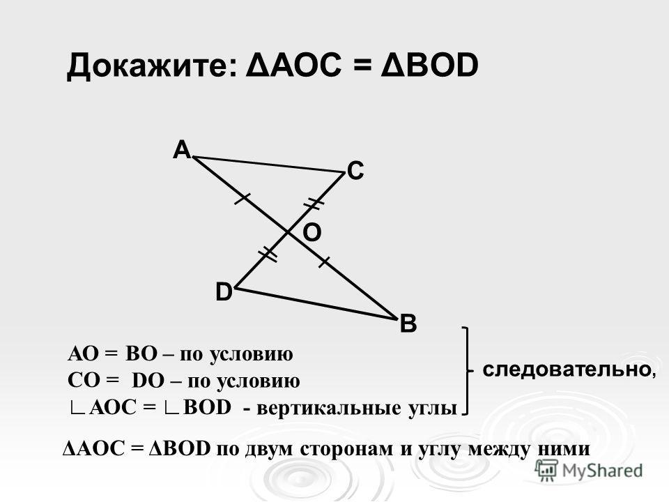 A B C D O Докажите: ΔAOC = ΔBOD АО = СО = АОС = ВОD ВО – по условию DO – по условию - вертикальные углы следовательно, ΔAOC = ΔBOD по двум сторонам и углу между ними