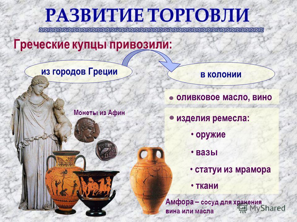 в колонии из городов Греции Греческие купцы привозили: оливковое масло, вино изделия ремесла: оружие ва з ы статуи из мрамора ткани Амфора – сосуд для
