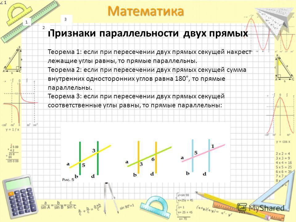 3 1 2 3 1 2 Теорема 1: если при пересечении двух прямых секущей накрест лежащие углы равны, то прямые параллельны. Теорема 2: если при пересечении двух прямых секущей сумма внутренних односторонних углов равна 180°, то прямые параллельны. Теорема 3:
