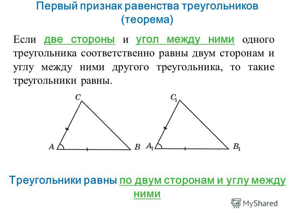 Первый признак равенства треугольников (теорема) Если две стороны и угол между ними одного треугольника соответственно равны двум сторонам и углу между ними другого треугольника, то такие треугольники равны. Треугольники равны по двум сторонам и углу