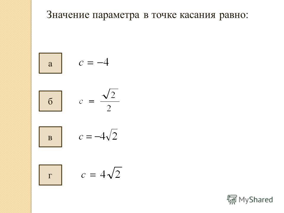 Значение параметра в точке касания равно: г в б а