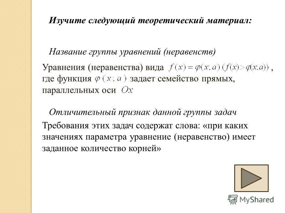 Уравнения (неравенства) вида, где функция задает семейство прямых, параллельных оси Требования этих задач содержат слова: «при каких значениях параметра уравнение (неравенство) имеет заданное количество корней» Изучите следующий теоретический материа