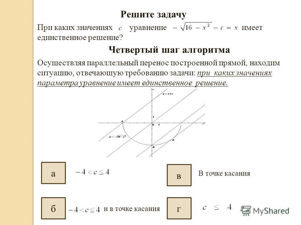 Решите задачу При каких значениях уравнение имеет единственное решение? Четвертый шаг алгоритма Осуществляя параллельный перенос построенной прямой, находим ситуацию, отвечающую требованию задачи: при каких значениях параметра уравнение имеет единств