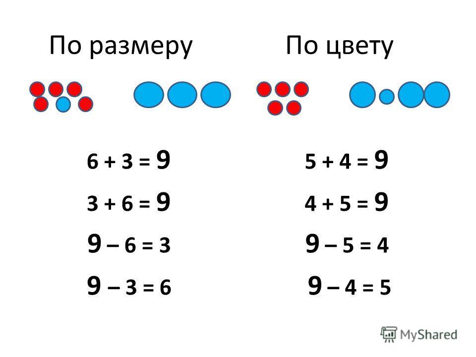 По размеру По цвету 6 + 3 = 9 3 + 6 = 9 9 – 6 = 3 9 – 3 = 6 5 + 4 = 9 4 + 5 = 9 9 – 5 = 4 9 – 4 = 5