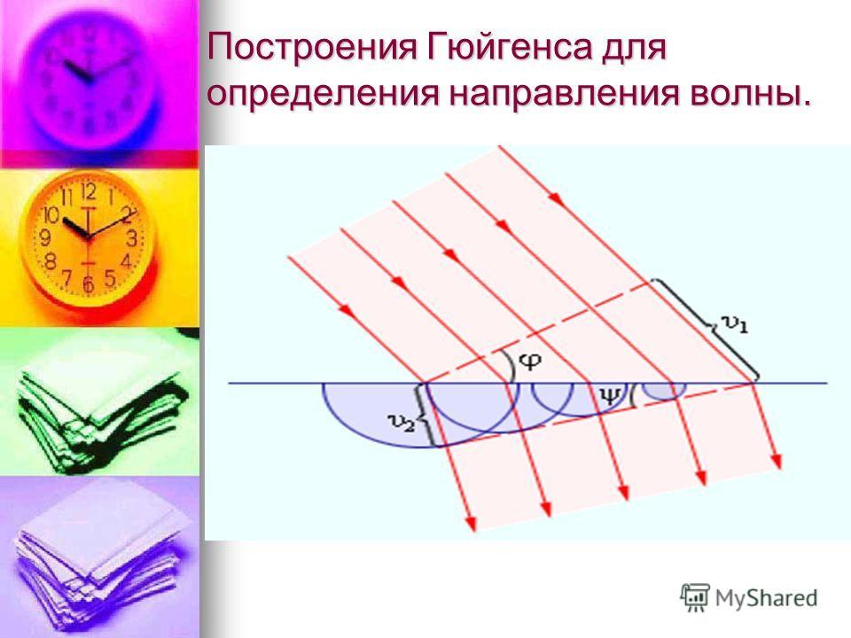 Построения Гюйгенса для определения направления волны.