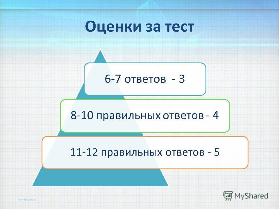 Оценки за тест 6-7 ответов - 3 8-10 правильных ответов - 4 11-12 правильных ответов - 5