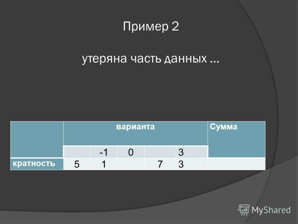 Пример 2 утеряна часть данных … вариантаСумма 0 3 кратность 51 73