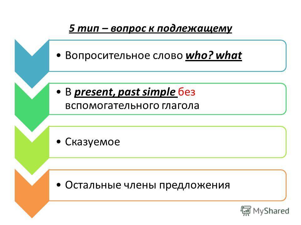 5 тип – вопрос к подлежащему Вопросительное слово who? what В present, past simple без вспомогательного глагола СказуемоеОстальные члены предложения