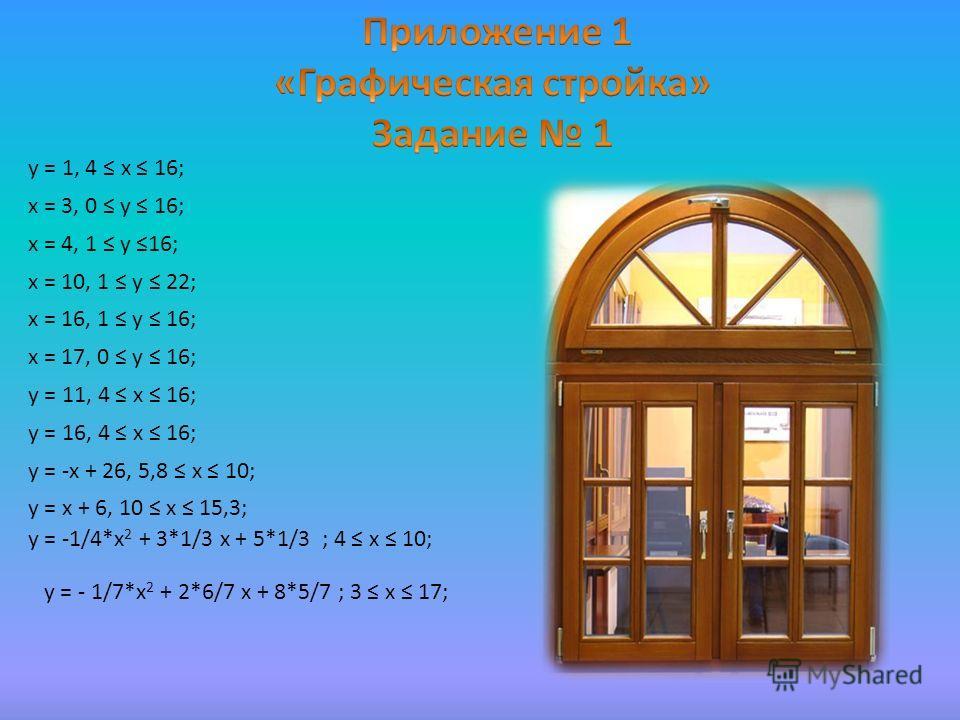 y = 1, 4 x 16; x = 3, 0 y 16; x = 4, 1 y 16; x = 10, 1 y 22; x = 16, 1 y 16; x = 17, 0 y 16; y = 11, 4 x 16; y = 16, 4 x 16; y = -x + 26, 5,8 x 10; y = x + 6, 10 x 15,3; y = -1/4*x 2 + 3*1/3 x + 5*1/3 ; 4 x 10; y = - 1/7*x 2 + 2*6/7 x + 8*5/7 ; 3 x 1