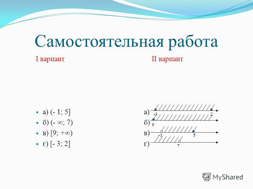 Самостоятельная работа I вариант II вариант а) (- 1; 5]а) -3 2 б) (- ; 7)б) 9 в) [9; +)в) -1 5 г) [- 3; 2]г) 7