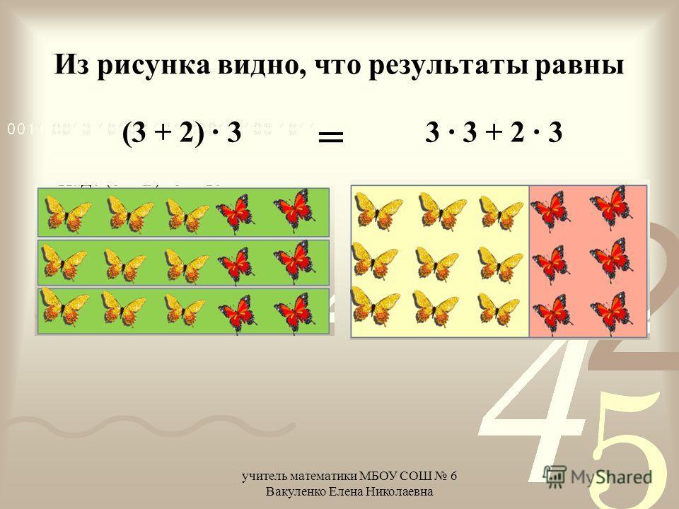 Из рисунка видно, что результаты равны 3 · 3 + 2 · 3 (3 + 2) · 3 = учитель математики МБОУ СОШ 6 Вакуленко Елена Николаевна