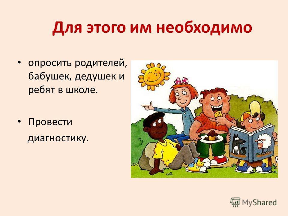 Для этого им необходимо опросить родителей, бабушек, дедушек и ребят в школе. Провести диагностику.