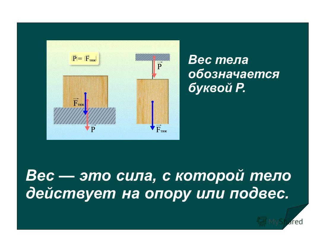 Вес тела обозначается буквой Р. Вес это сила, с которой тело действует на опору или подвес.
