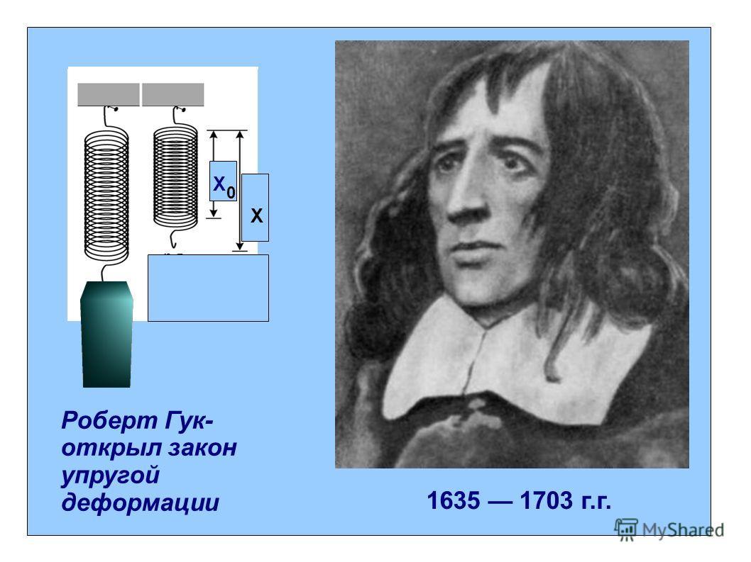 Х Х 0 Роберт Гук- открыл закон упругой деформации 1635 1703 г.г.