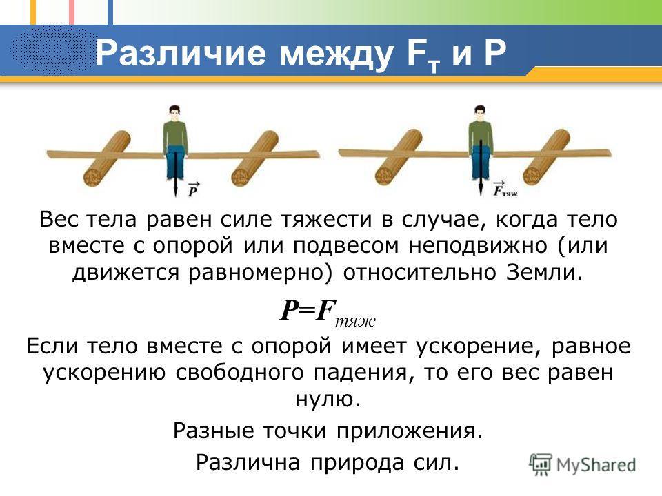 Различие между F т и Р Вес тела равен силе тяжести в случае, когда тело вместе с опорой или подвесом неподвижно (или движется равномерно) относительно Земли. P=F тяж Если тело вместе с опорой имеет ускорение, равное ускорению свободного падения, то е