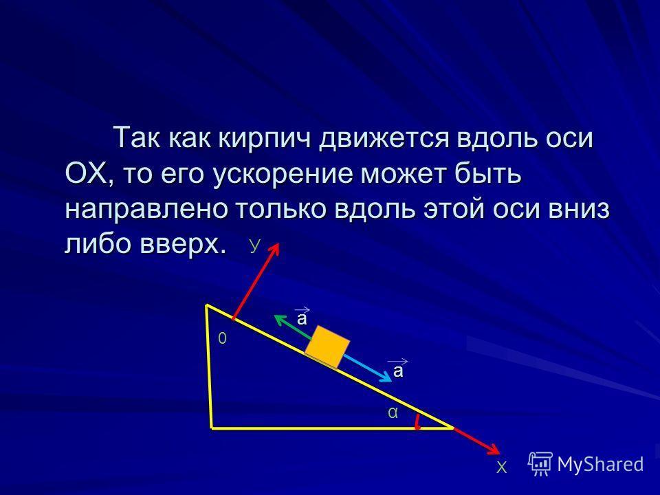 Так как кирпич движется вдоль оси ОХ, то его ускорение может быть направлено только вдоль этой оси вниз либо вверх. Так как кирпич движется вдоль оси ОХ, то его ускорение может быть направлено только вдоль этой оси вниз либо вверх. а а У Х 0 α