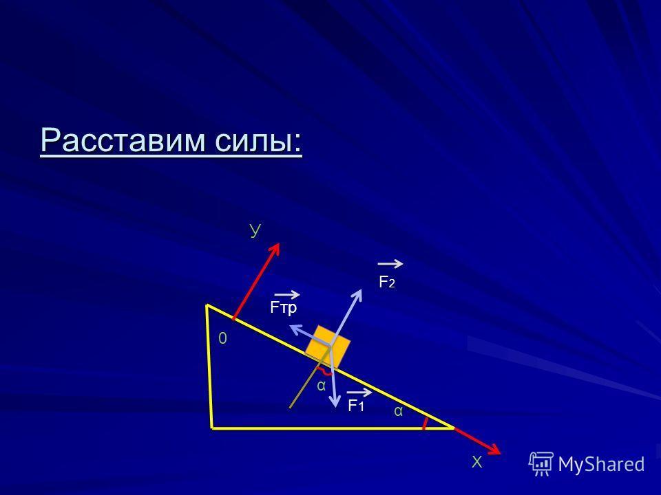 Расставим силы: Fтр F2F2 F1F1 α 0 Х У α