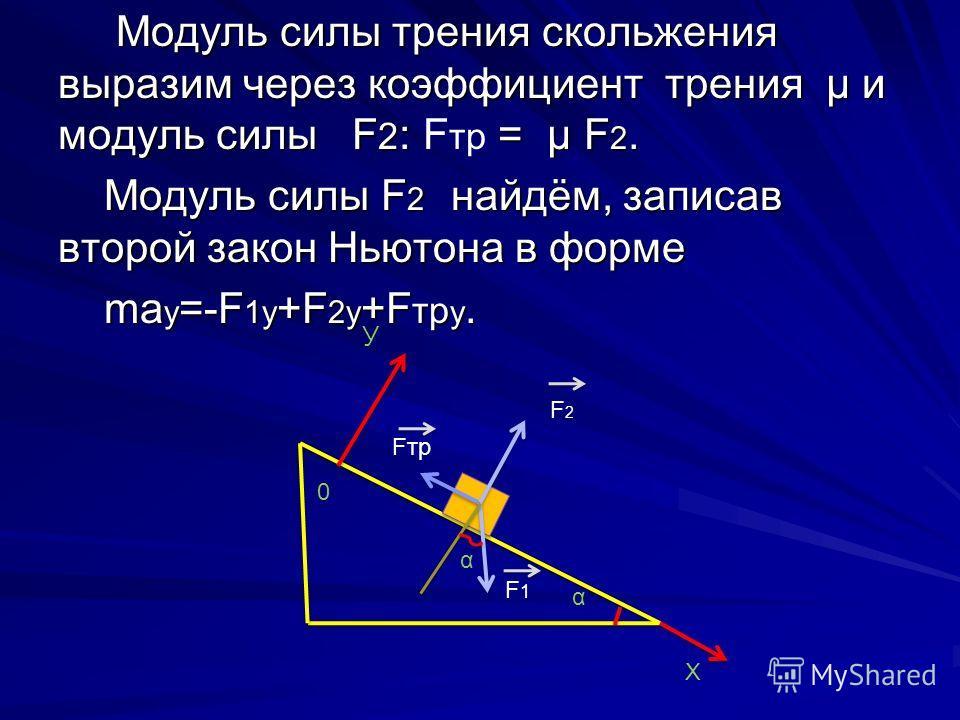 Модуль силы трения скольжения выразим через коэффициент трения µ и модуль силы F 2 : = µ F 2. Модуль силы трения скольжения выразим через коэффициент трения µ и модуль силы F 2 : F тр = µ F 2. Модуль силы F 2 найдём, записав второй закон Ньютона в фо