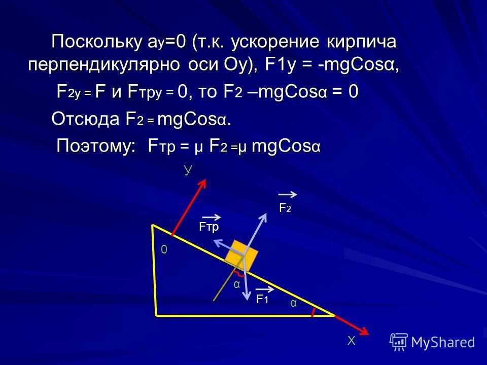 Поскольку а у =0 (т.к. ускорение кирпича перпендикулярно оси Оу), mgСosα, Поскольку а у =0 (т.к. ускорение кирпича перпендикулярно оси Оу), F1у = -mgСosα, F 2у = F и FmgСos α = 0 F 2у = F и F тр у = 0, то F 2 –mgСos α = 0 F 2 = mgСos α. Отсюда F 2 =