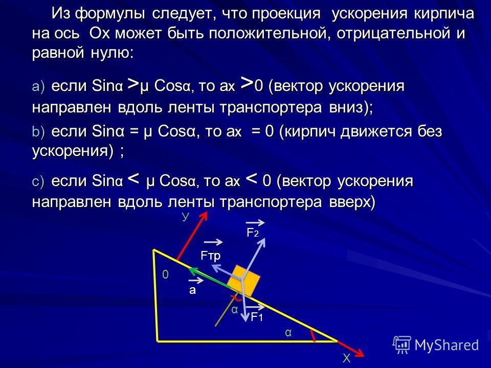 Из формулы следует, что проекция ускорения кирпича на ось Ох может быть положительной, отрицательной и равной нулю: a) если Sin α > µ Сos α, то a х > 0 (вектор ускорения направлен вдоль ленты транспортера вниз); b) если Sinα = µ Сosα, то a х = 0 (кир