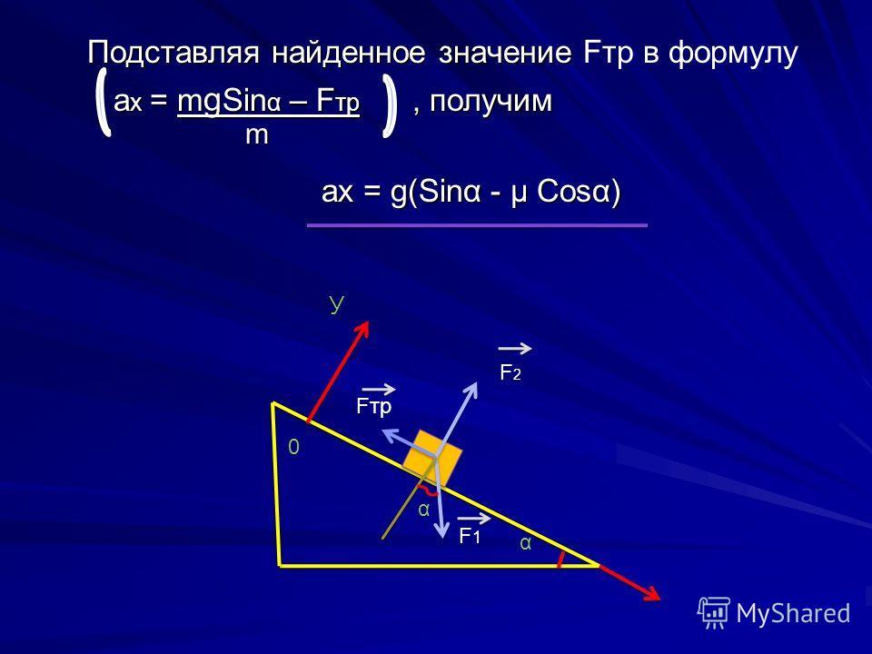 Подставляя найденное значение Подставляя найденное значение Fтр в формулу a х = m g Sin α – F тр, получим m aх = g(Sinα - µ Сosα) aх = g(Sinα - µ Сosα) Fтр F2F2 F1F1 α 0 У α