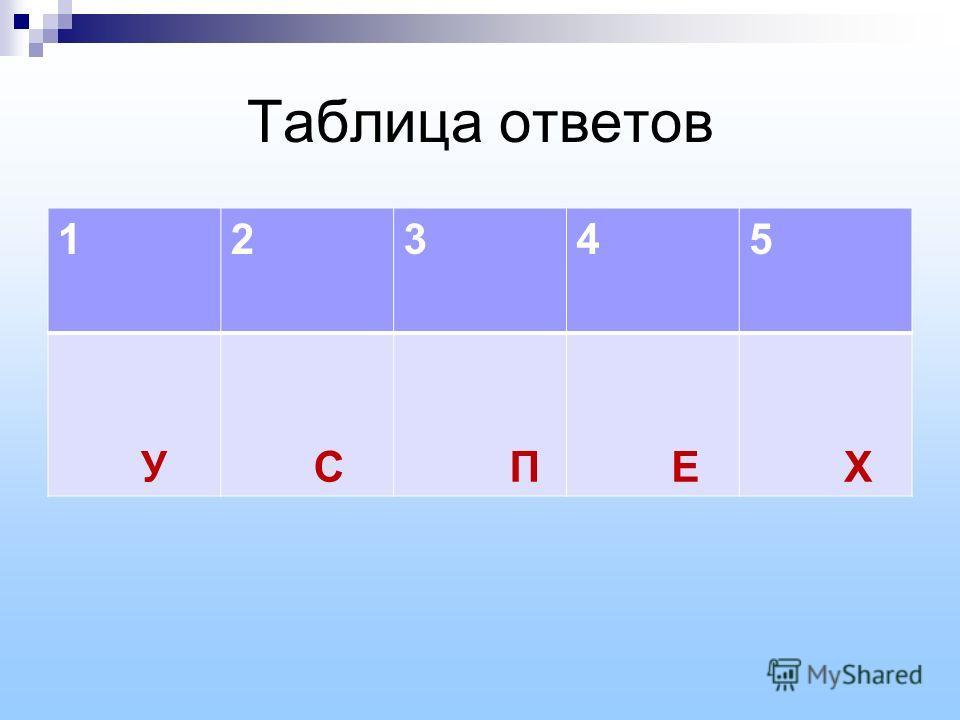 Таблица ответов 12345 У С П Е Х