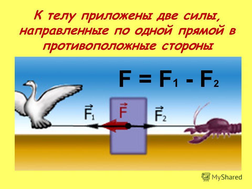 К телу приложены две силы, направленные по одной прямой в противоположные стороны F = F 1 - F 2