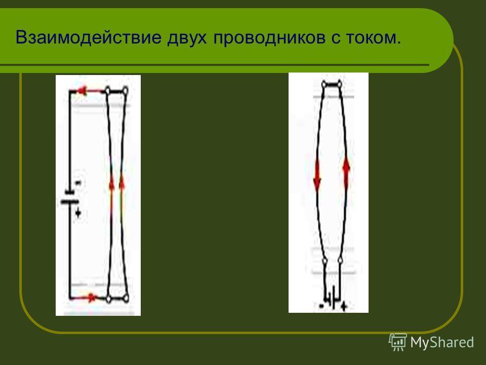 Взаимодействие двух проводников с током.