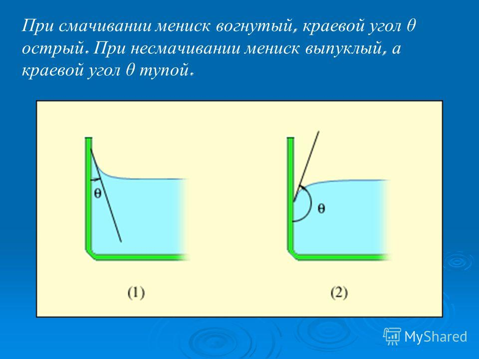При смачивании мениск вогнутый, краевой угол θ острый. При несмачивании мениск выпуклый, а краевой угол θ тупой.