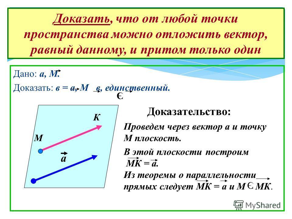 Дано: а, М. Доказать: в = а, М в, единственный. Доказать, что от любой точки пространства можно отложить вектор, равный данному, и притом только один Доказательство: Проведем через вектор а и точку М плоскость. В этой плоскости построим МК = а. Из те