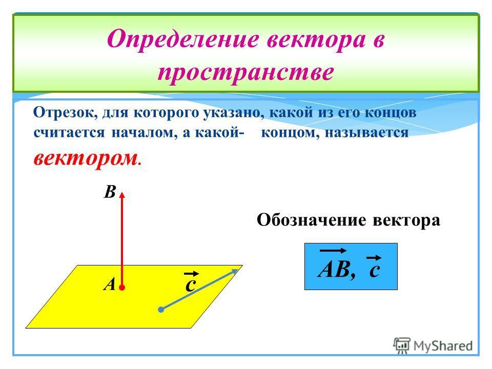 Отрезок, для которого указано, какой из его концов считается началом, а какой- концом, называется вектором. Определение вектора в пространстве В А с Обозначение вектора АВ, с