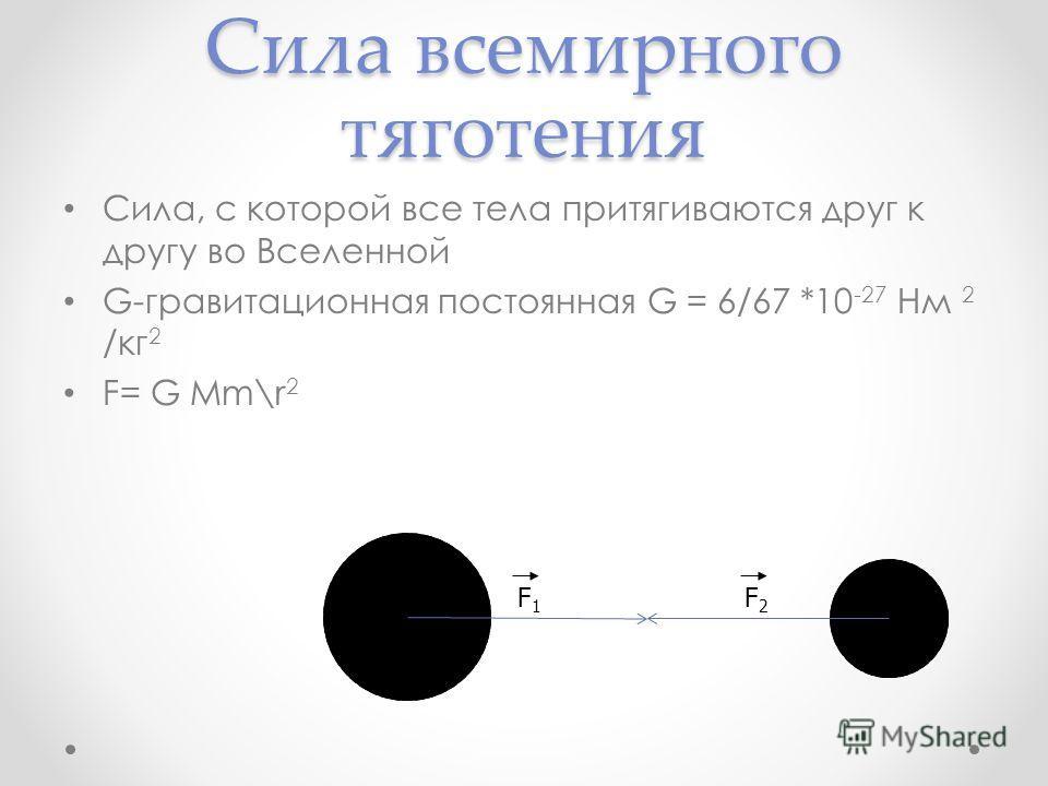 Сила всемирного тяготения Сила, с которой все тела притягиваются друг к другу во Вселенной G-гравитационная постоянная G = 6/67 *10 -27 Нм 2 /кг 2 F= G Mm\r 2 F1F1 F2F2