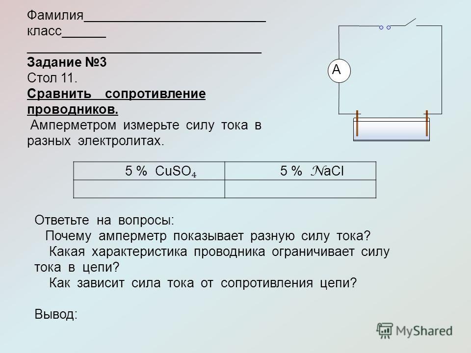 5 % CuSO 5 % N aCl Фамилия_________________________ класс______ ________________________________ Задание 3 Стол 11. Сравнить сопротивление проводников. Амперметром измерьте силу тока в разных электролитах. А Ответьте на вопросы: Почему амперметр пока