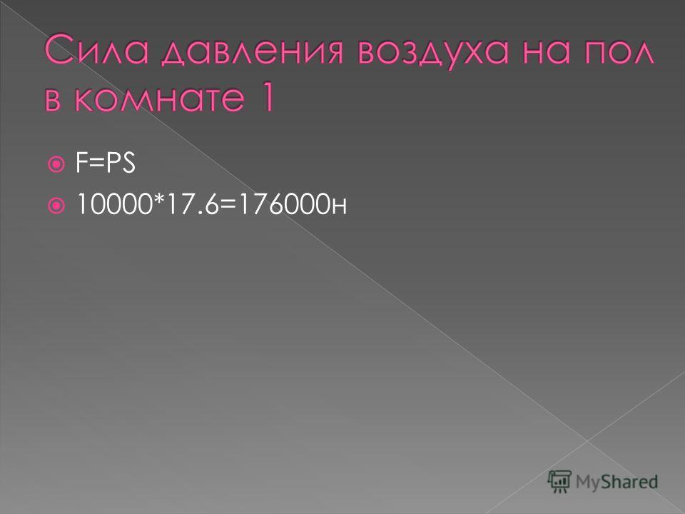 F=PS 10000*17.6=176000н