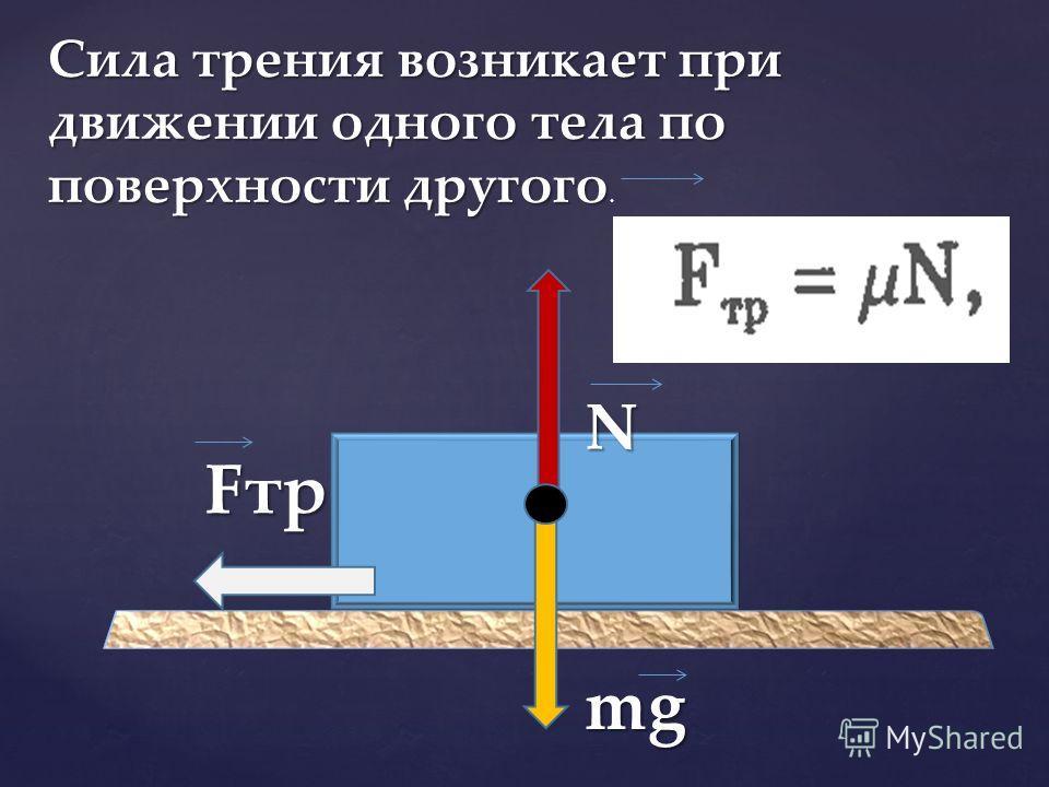 Fтр N mg Сила трения возникает при движении одного тела по поверхности другого Сила трения возникает при движении одного тела по поверхности другого.