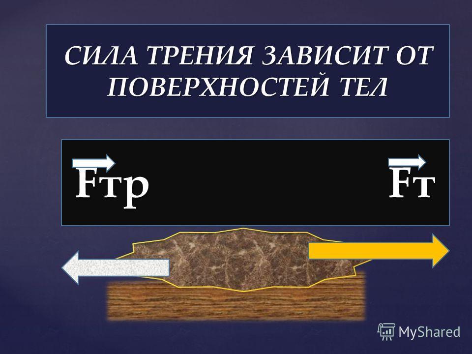 Fтр Fт СИЛА ТРЕНИЯ ЗАВИСИТ ОТ ПОВЕРХНОСТЕЙ ТЕЛ