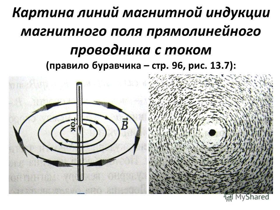 Картина линий магнитной индукции магнитного поля прямолинейного проводника с током (правило буравчика – стр. 96, рис. 13.7):