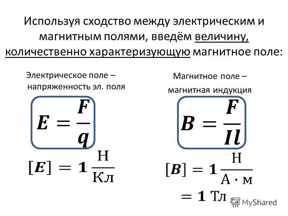 Используя сходство между электрическим и магнитным полями, введём величину, количественно характеризующую магнитное поле: Электрическое поле – напряженность эл. поля Магнитное поле – магнитная индукция