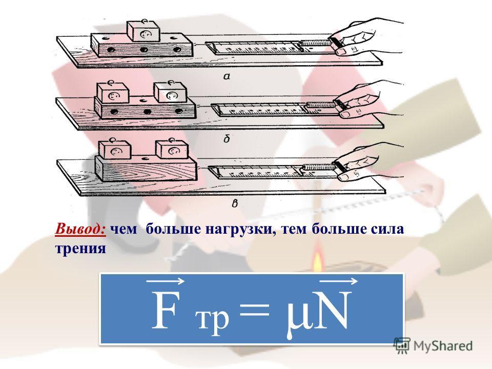 Вывод: чем больше нагрузки, тем больше сила трения F тр = μΝ
